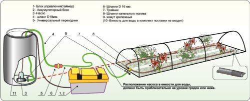 система орошения в теплице схема