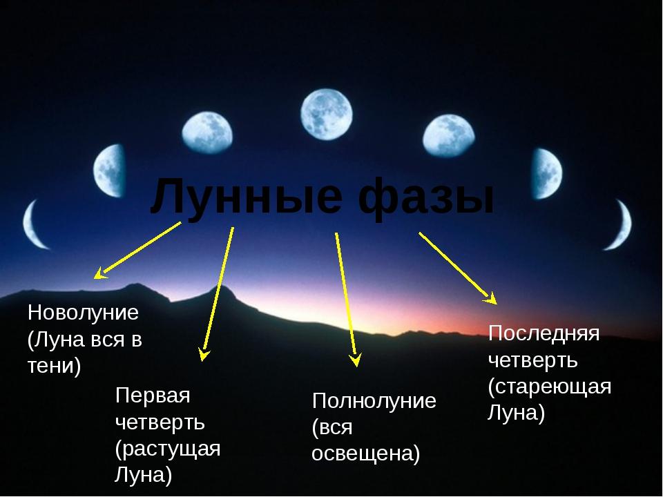 фазы луны какие бывают фото приложения говорят